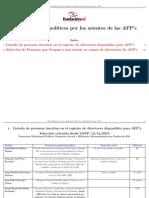 AFP Directores