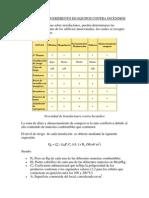 CÁLCULO DE REQUERIMIENTO DE EQUIPOS CONTRA INCENDIOS