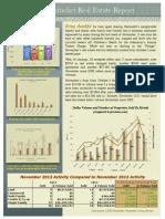 November 2013 Market Update