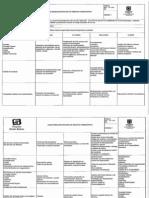 ADT-TA-370-001 Caracterización Proceso de Servicio Farmaceutico
