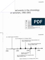 T2 B11 Timelines Fdr- Selected Events in the Chronology of Terrorism- 1982-2001- Unclassified