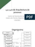 Ejemplo de Arquitectura de Procesos Zachman