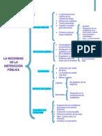 cuadro El Proyecto de Educación universal, laica y gratuita en la Revolución Francesa. La propuesta de Condorcet.