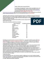 ecografia endorettale prostata misura mm. 35 x 38 va benefits