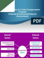 Compensation Environment.ppt