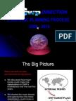 GWP Strategy Presentation