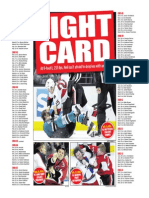 Chris Neil's Fight Card