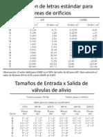 Designación de letras estándar para áreas de orificios