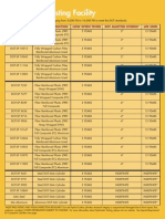 Sas Hydro Dot Exemption Chart