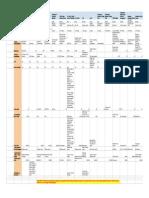 MIS Universities Compilation - Sheet1