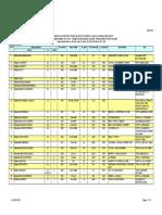 PMB Lista Imobilelor Expertizate Seismic