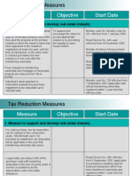 Tax Reduction Measures