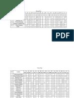 Group Data