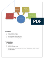 PEST Analysis.docx