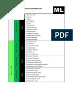 Study Plan for the Mechanical PE Exam