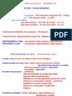 Dishomeostazii hidrice  noiembrie 2013