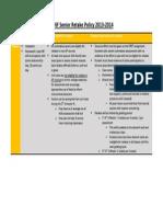 ypnf senior retake policy 2013