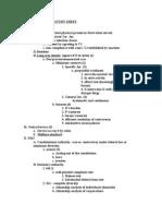 Civ Pro Study Sheet