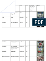 CD's Black Metal &  Viking Metal Trade List Dec 2013