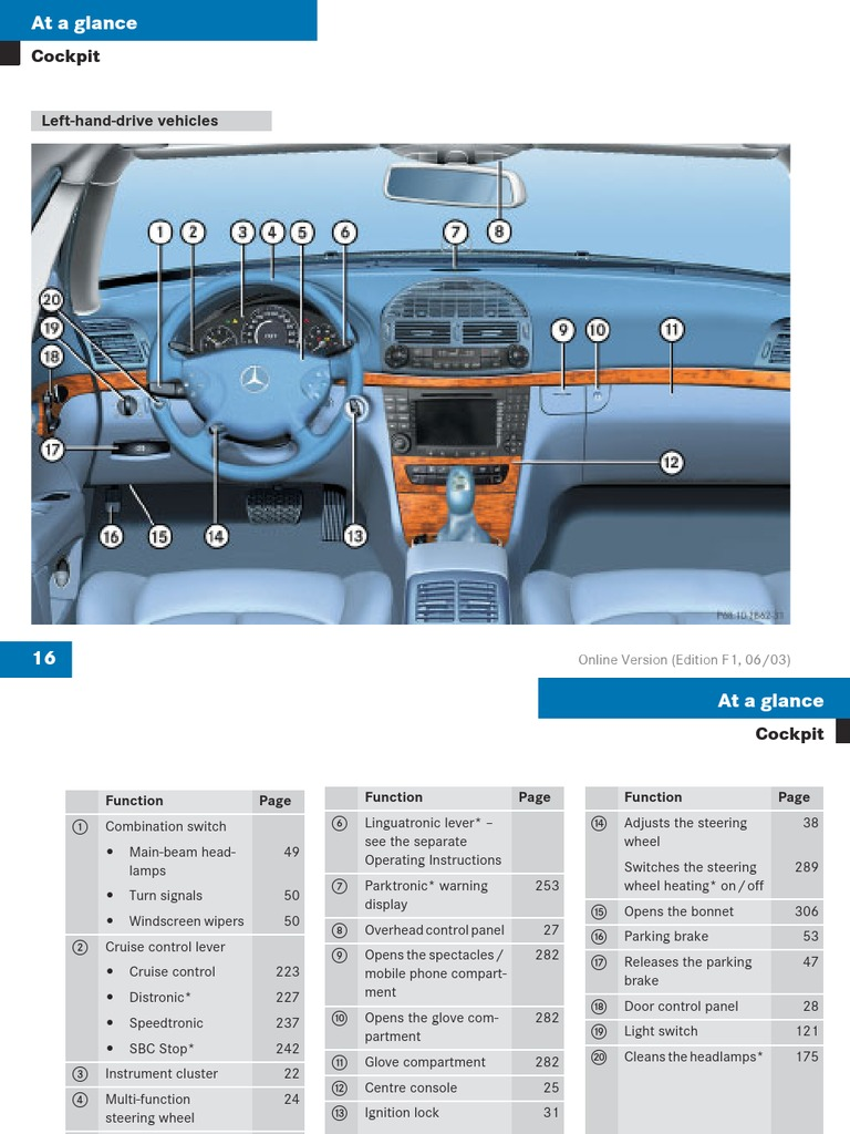 mercedes e class w211 user manual airbag seat belt rh scribd com Mercedes-Benz W211 Body Kit Mercedes-Benz W211 Interior