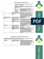 PQCNC C-MOP Action Plan