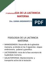 LACTANCIA MATERNA Y  ANTICONCEPCIÓN