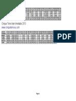 Cinque Terre Timetable 2013