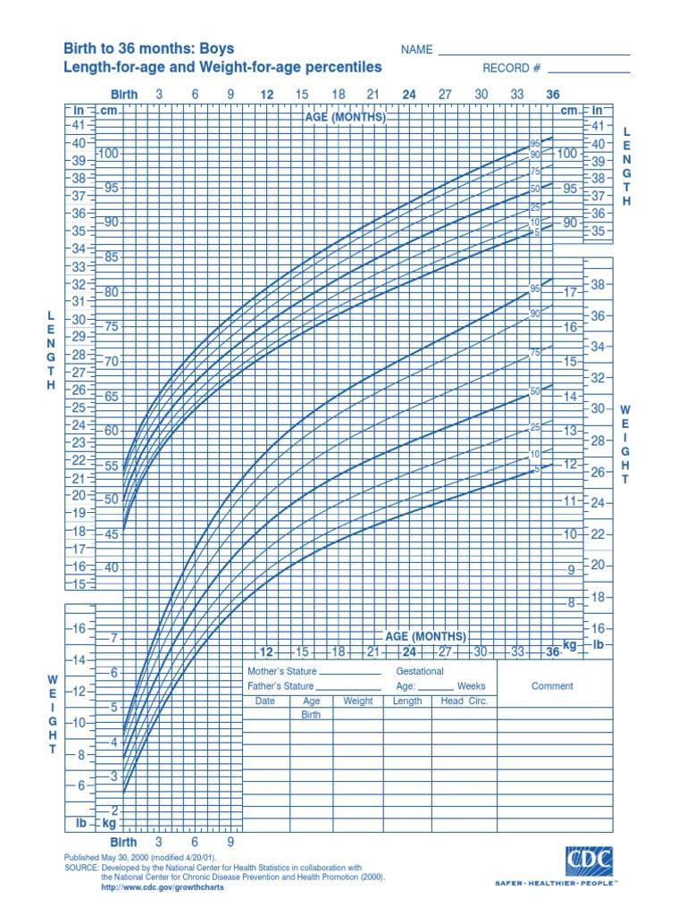 1 kurva cdc body mass index human size kurva cdc body mass index human size nvjuhfo Images