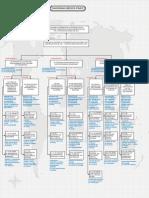 Diagrama Medios - Fines