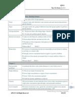 BIOLOGY form 4 List of Popular Definition
