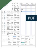 Microsoft Project - Advanced Tasks A_Start