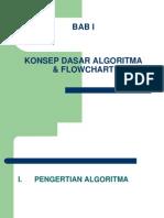 Konsep Dasar Algoritma