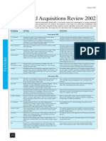 Merger and Acquisition Review 2012