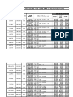Price List for Year 2009 of Marine Engine