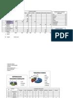 Data Tanaman