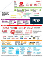 Coca Cola at a Glance