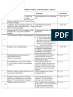 New Drugs approval updated 2013 (4).doc