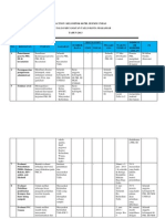Plan of Action Pbl III