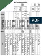 fonevrag.pdf