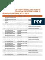 Listado Maestrias Doctorados CLACSO
