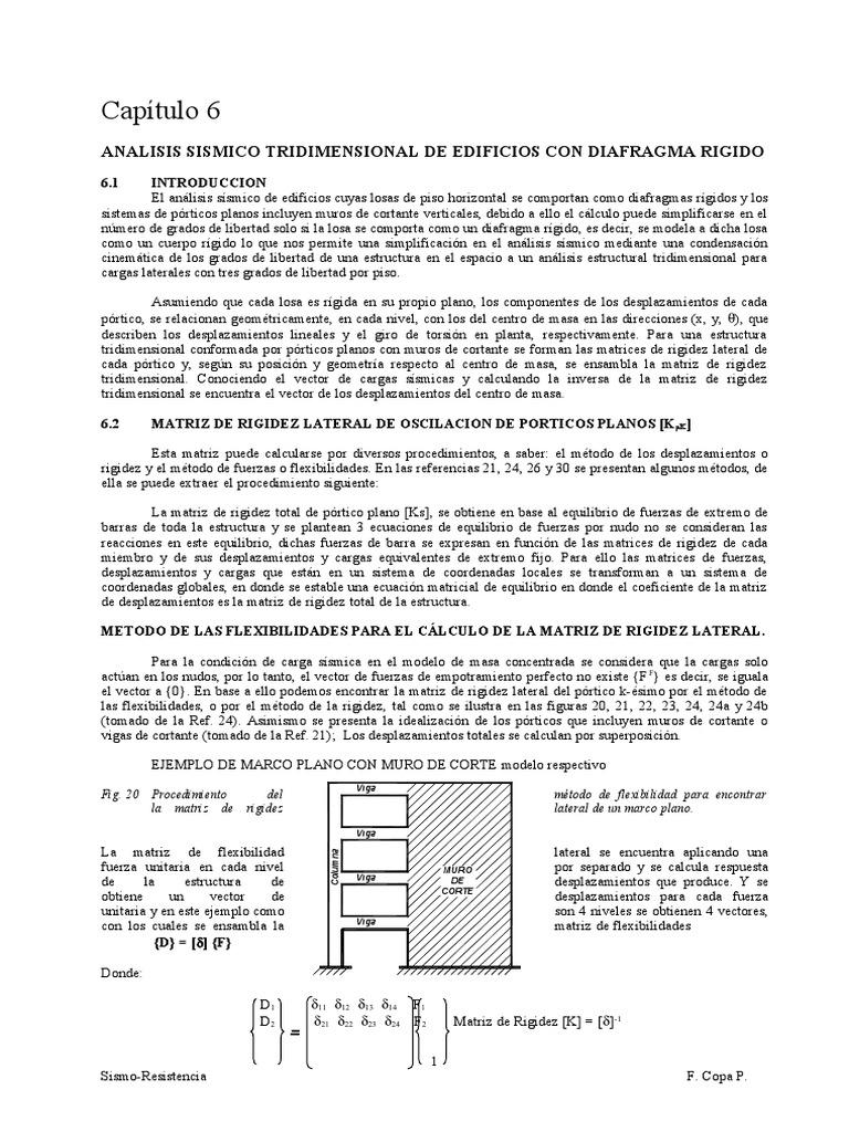 Bonito Marcos De Oscilación Del Pórtico Elaboración - Ideas ...