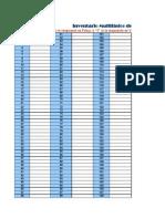 Copia de Calificación MMPI-A