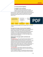 Definition of procurement logistics