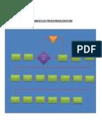 Diagrama de Flujo Proceso Produccion de Vino