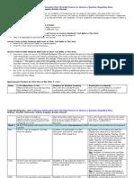 melissakristenjenny unit planning framework final unit
