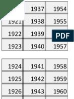 1920-1970 Historia Linea Del Tiempo