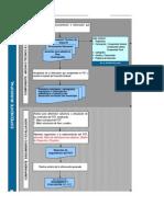 Anexo 1 y 3 Diagrama Flujo Expediente Municipal
