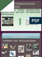 Ppgb Jpn Kedah 26 Nov 2013