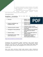 Referat HD(HDakut Kronik,Komplikasi,Adekuasi)