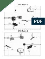 Measured ETC Maps